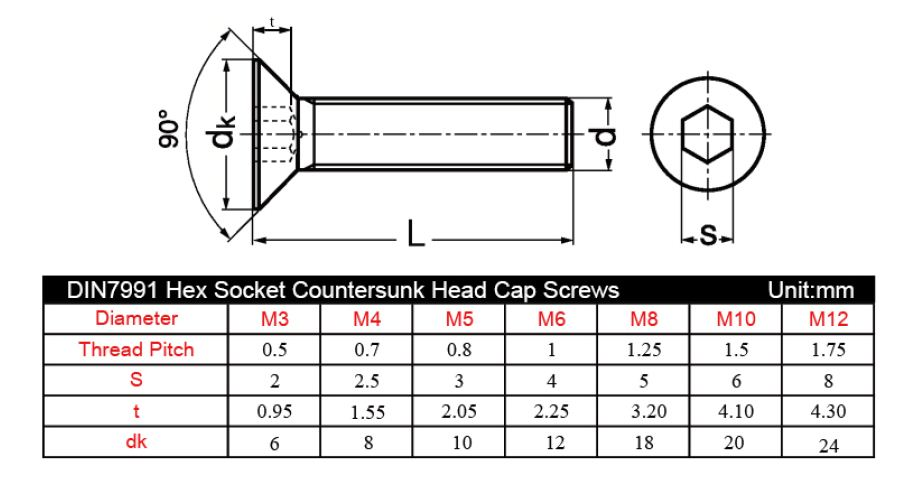 countersunk screw dimensions metric pdf